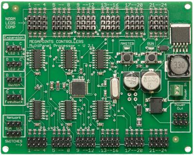 MultiPanel Processor V 2.1